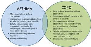 Health--AsthmaAndCOPD